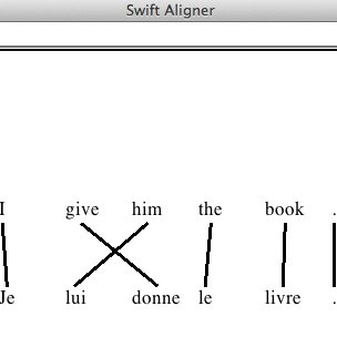 (PDF) SWIFT Aligner, A Multifunctional Tool for Parallel