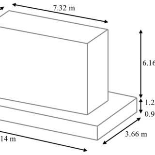 Frequency vs. scour depth for the shallow foundation sand