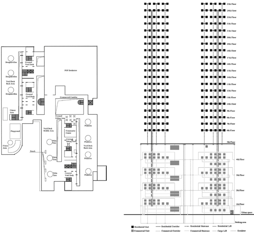 Layout of the void deck on 5th floor, Bras Basah Figure 04