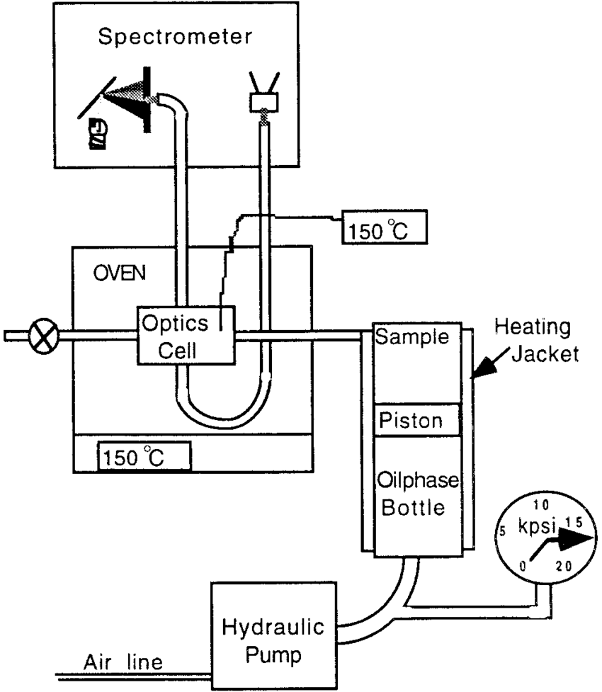 hight resolution of schematic for oliver 1800 wiring libraryschematic diagram of the lab system for sample handling and data