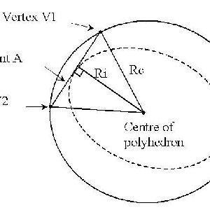 (PDF) Nexorades Based on Regular Polyhedra