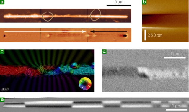 Illustration Of Some Microscopy Techniques A Afm Top And Mfm Bottom Images Of A Uniformly Magnetized Co  Wire Consisting Of Three Segments Of