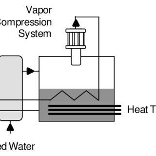 (PDF) Membrane Processes for Desalination: Overview