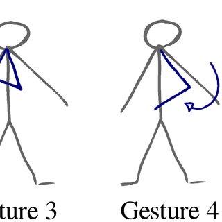 Exemple de la première vignette diagnostique des tests de