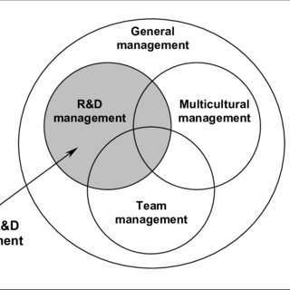 6: Interacting cultural spheres of influence (Source