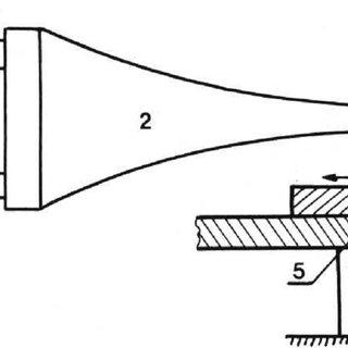 6-Schéma de principe du soudage par explosion [45]. Comme
