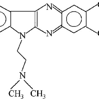 Time course of the intracellular chemiluminescence