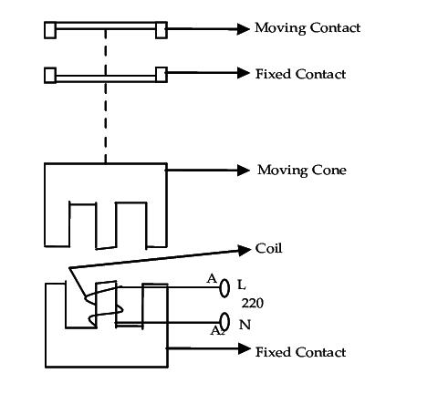 Development of an Automatic Electric Egg Incubator (PDF