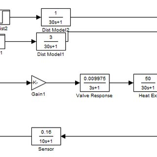 (PDF) Improving the Performance of Heat Exchanger System