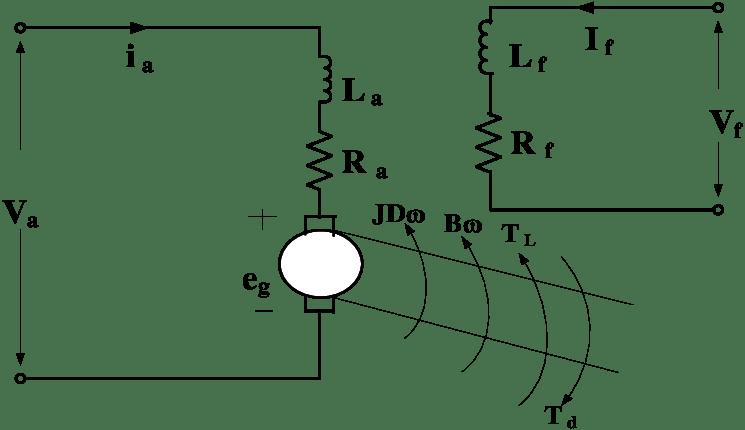 Equivalent Circuit of separately excited d.c machine