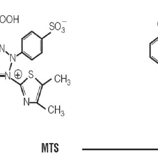 1 Structures of MTS tetrazolium salt and its formazan