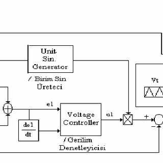 (PDF) POWER FACTOR CORRECTION OF A SWITCHING MODE POWER