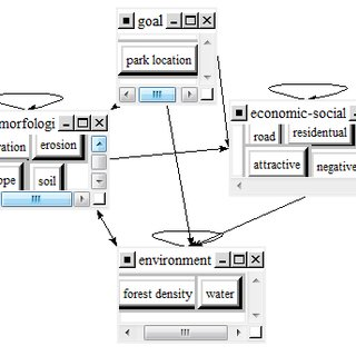 (PDF) An integrated GIS-based analytic network process to