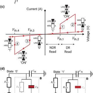 (PDF) Associative Capacitive Network based on Nanoscale