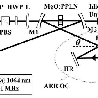 (PDF) Optimally efficient high power Yb:fiber laser pumped