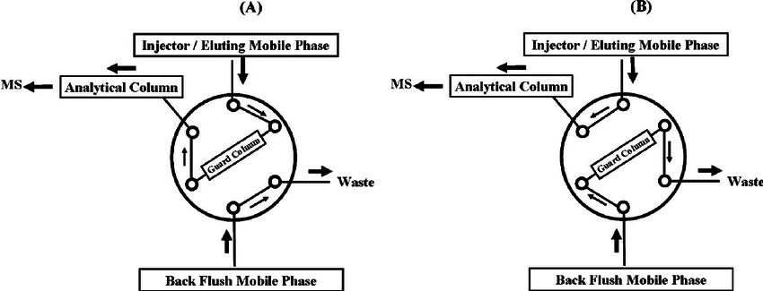 Circuit Diagram Of Two Valve Set