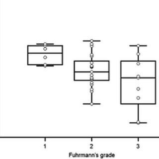 Positivity of RCC for the HLA-G, immunohistochemistry, DAB