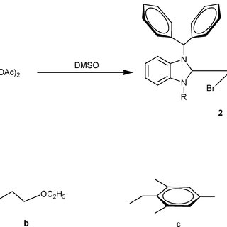 (PDF) Synthesis, characterization and catalytic activity