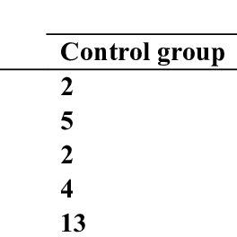 (PDF) Does a program of massage improve gross motor