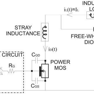 Waveforms for the power MOSFET during turn-on with a gate