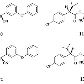 (PDF) Importance of Considering Pesticide Stereoisomerism