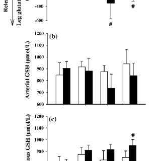 (PDF) Effects of graded exercise-induced dehydration and