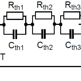 Temperature coefficient of resistance for conductors (i.e