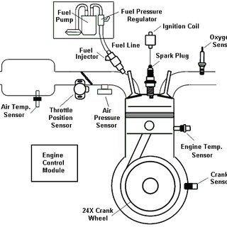 Engine Diagram Motorcycle