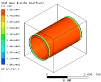 Heat Transfer Coefficient Distribution of Air Outside the ...