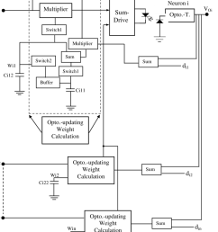 the block diagram of the proposed implementation circuit for perceptron learning rule  [ 850 x 1000 Pixel ]