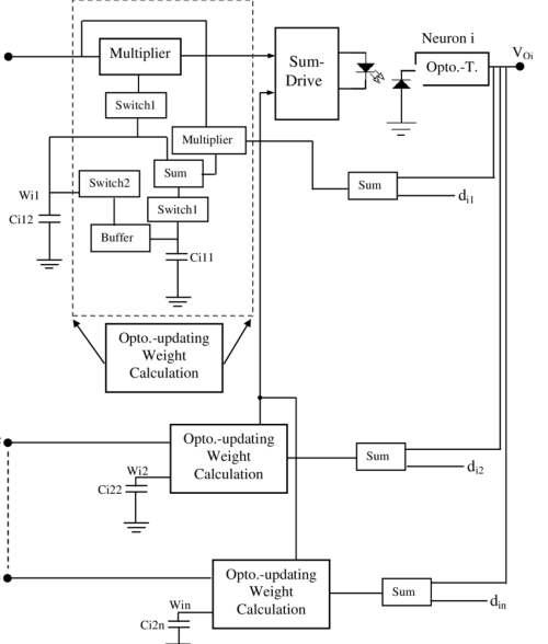 small resolution of the block diagram of the proposed implementation circuit for perceptron learning rule