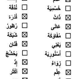 Examples of diacritized forms of the Arabic word /Elm