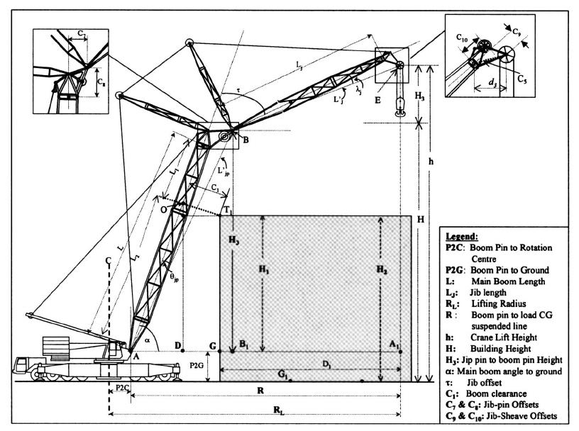 Elevation view: Crane lifting on its luffing jib ͑ main