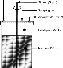 diagram of stirring rod [ 850 x 1036 Pixel ]
