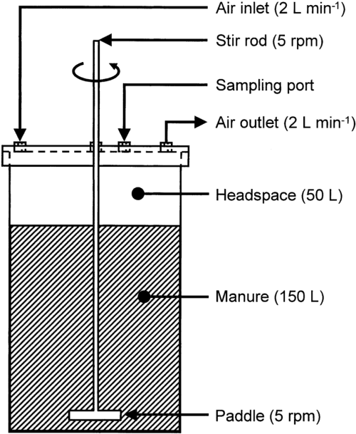 small resolution of diagram of stirring rod