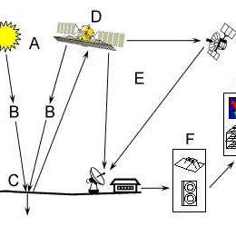 (PDF) Introducción a los procesos markovianos en el