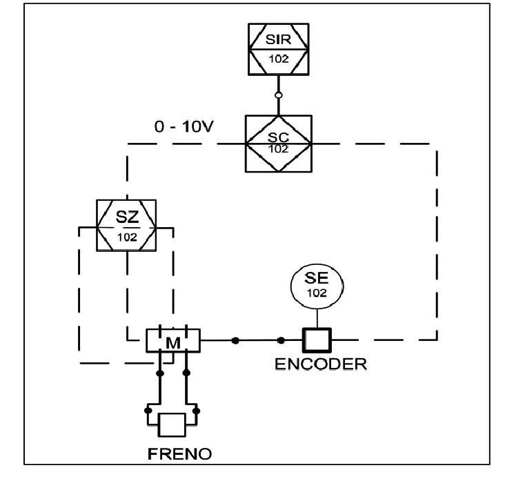 Diagrama de tuberías e instrumentación del sistema