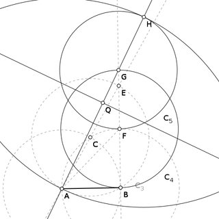 3: A circumference divided into 32 = 2 5 congruent