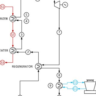Berlin binary cycle power plant using isopentane as
