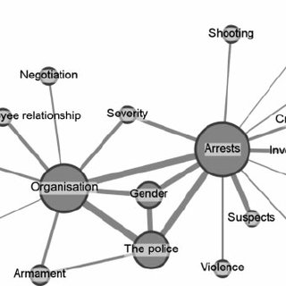 (PDF) Media representations and police officers' identity