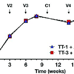 Metabolic pathways for morphine, codeine, hydrocodone and