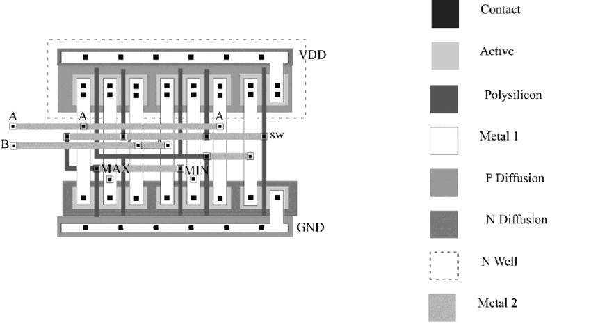 4 bit full adder circuit diagram