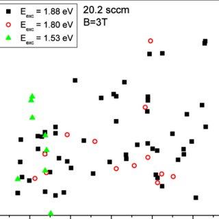 2: Schematic of principal elements of molecular beam