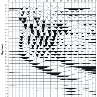 (PDF) EVALUATION OF UNKNOWN FOUNDATION DEPTH USING