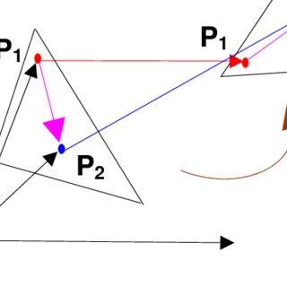 (PDF) Demostración geométrica del Teorema de Chasles