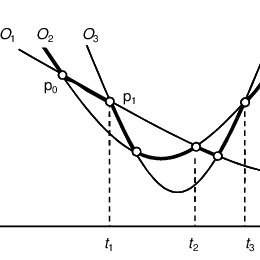 1. Example of answer-pairs in the Time- SquareDistance
