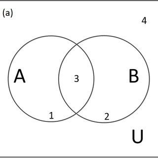 (PDF) Matrix Applications in Computer Graphics