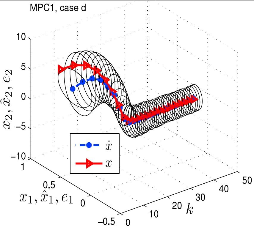 How to Solve Semi Definite Linear Matrix Inequalities in