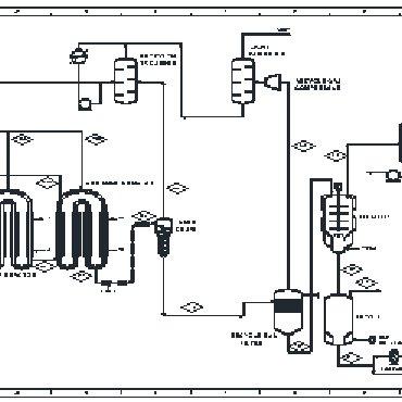Simplified Process Flow Diagram of Polypropylene