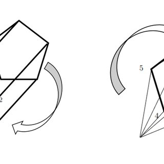 (PDF) Linear Representations of Finite Groups